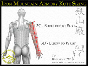 Custom Kote Sizing Options