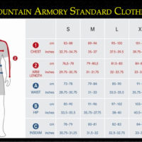 Standard Clothing Sizing Chart for Iron Mountain Armory