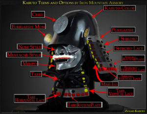 Kabuto Terms and Options by Iron Mountain Armory