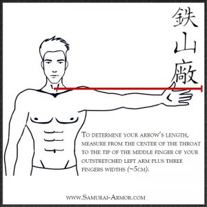 how to measure for a traditional japanese samurai arrow